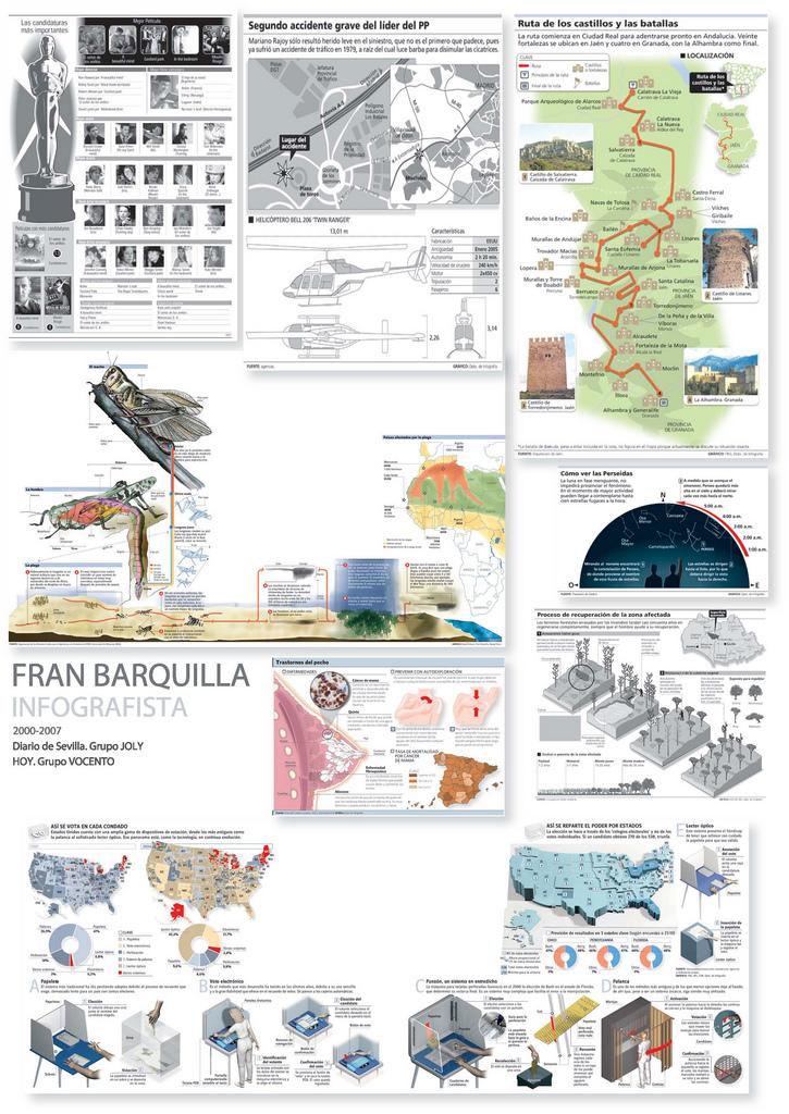 colección de varias infografías