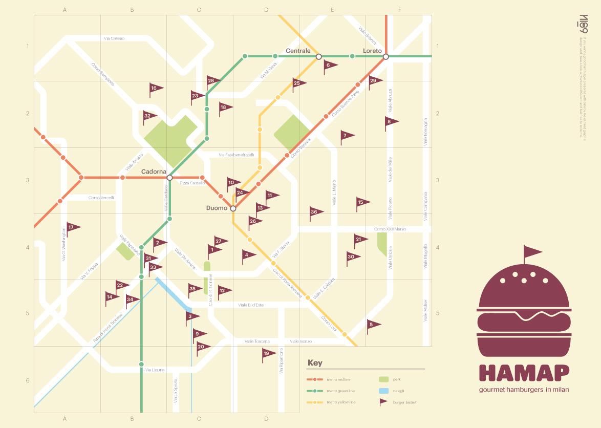 El proyecto HAMAP de Nico