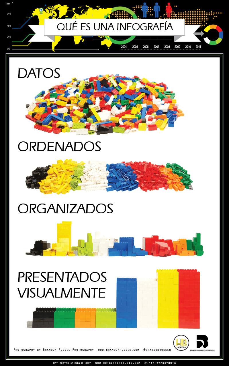 Definición de Infografía con un gráfico. Diseño de Karyn Lurie