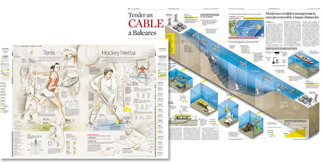 Ejemplos de los gráficos premiados. El Correo (izqda.) y La Vanguardia (dcha.)