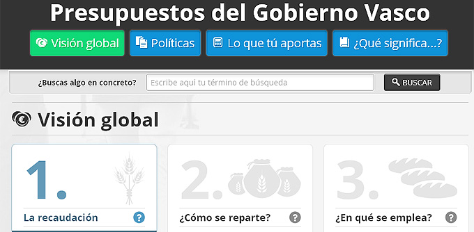 Captura de la web de presupuestos Open del Gobierno vasco