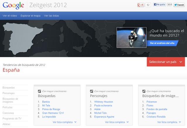 Zeitgeist 2012 España