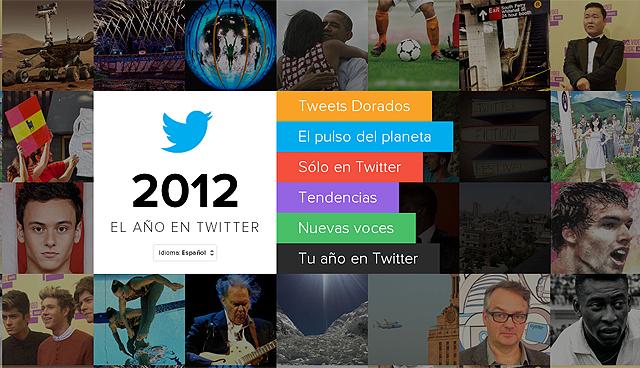 Resumen Twitter2012