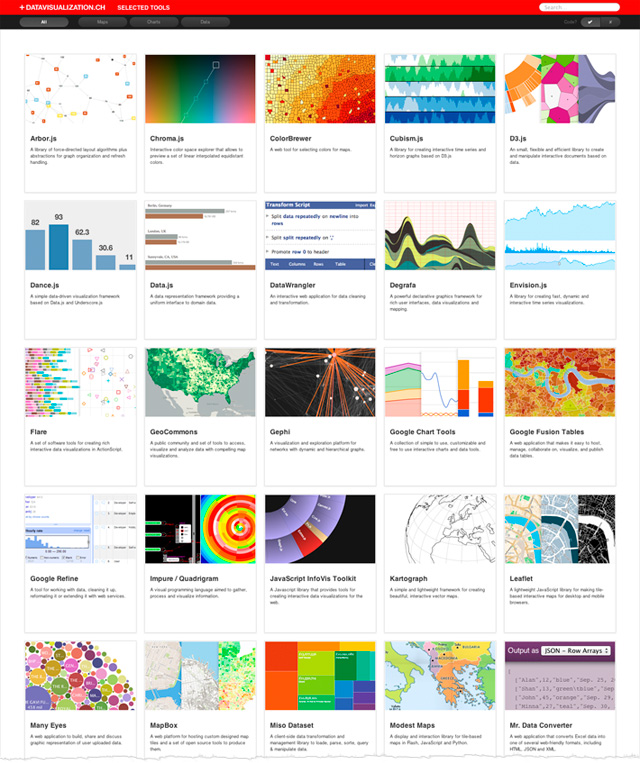 repositorio datavisualization