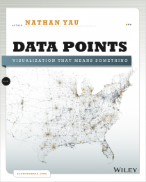 Data-Points
