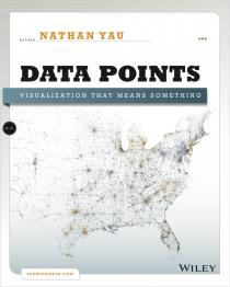 Data-Points