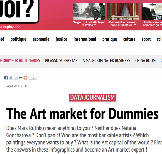 art market dummies