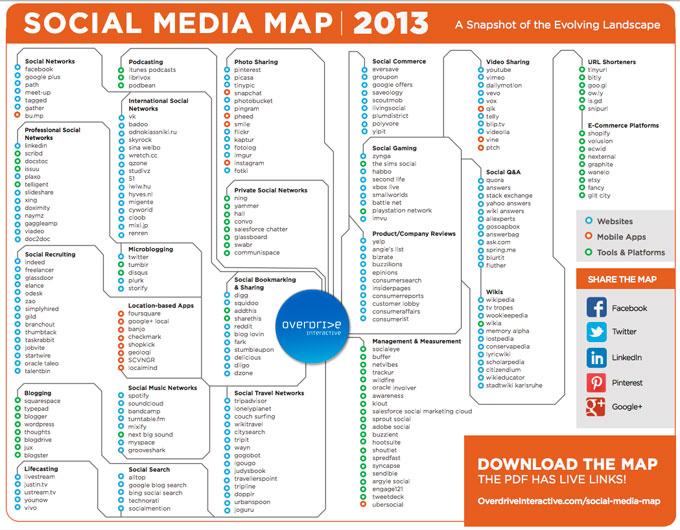 social media map 2013