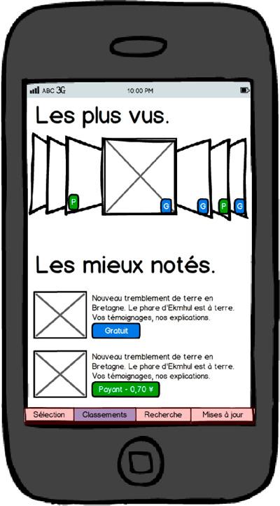 Noticias app