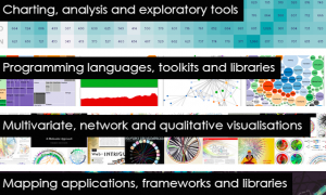 resources visualising data