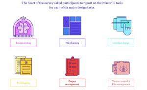 herramientas diseño digital más utilizadas